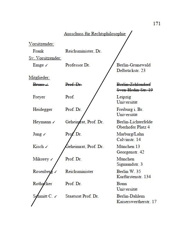 Bearbeitete Mitgliederliste des Ausschusses für Rechtsphilosophie (1941-1943) – von Miriam Wildenauer erstellte Projektion aller semiotischen Informationen des Blattes 171 der Geschäftsführungsakte der AfDR mit der BArch-Signatur R 61/30