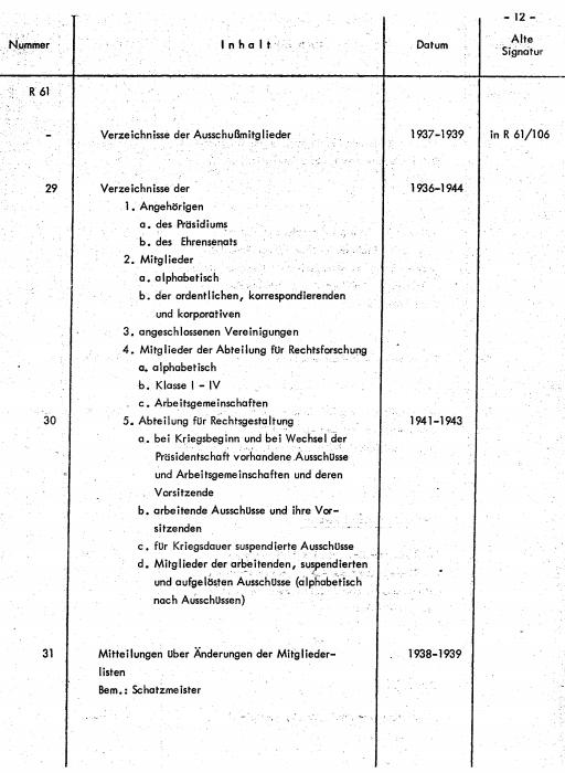 Findbuch des BARchs zum